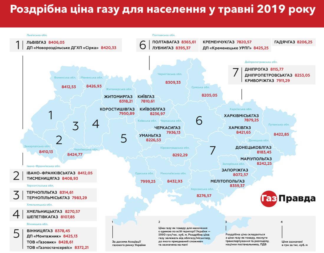 фото тарифа на газ в Запорожье