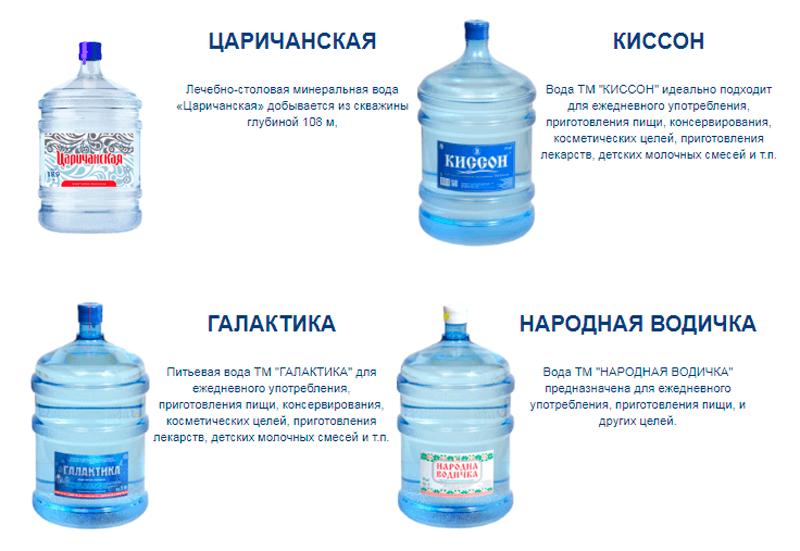Ассортимент-единой-доставки-воды