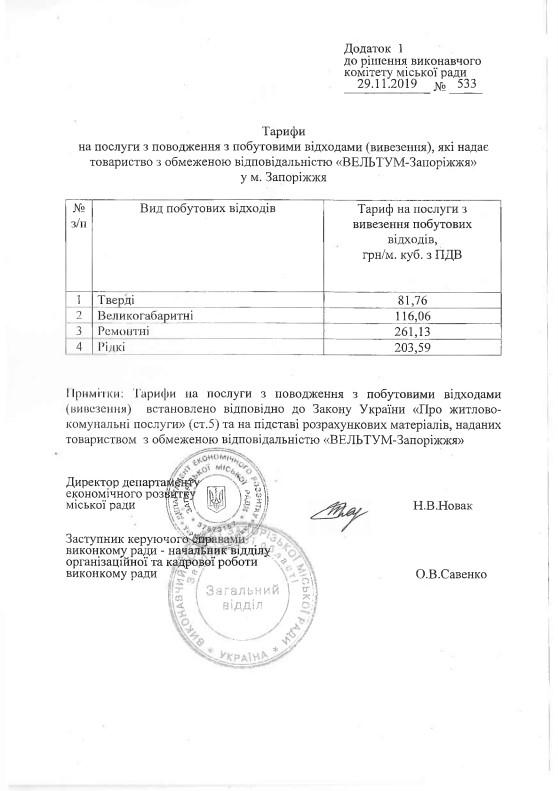 повышение тарифов на вывоз мусора в Запорожье - постановление